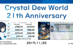 Crystal Dew World 21th Anniversary