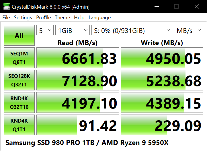CrystalDiskMark Interface with SSD storage speed test result.