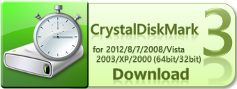 UserBenchmark: Crystal Dew World CrystalDiskMark