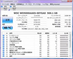 Samsung SSD 970 PRO/EVO レビュー