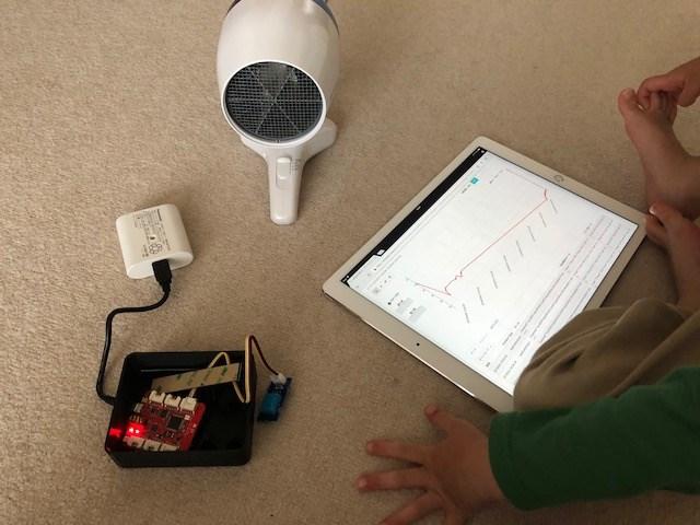 Grove IoT スターターキット for SORACOM によるセンサーボックス(温度、湿度、電波強度)の開発